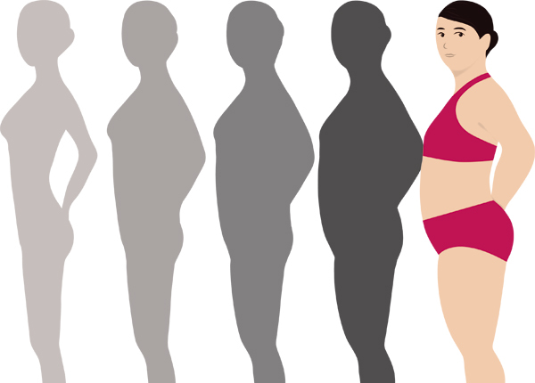 Лишний вес и менопауза: Что говорят исследования?